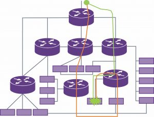 Frame replication and elimination detects and mitigates issues caused by CRC errors, broken wires, and loose connections (Source: Synopsys)